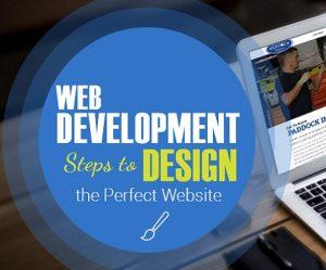 Best website designing company in Guwahati